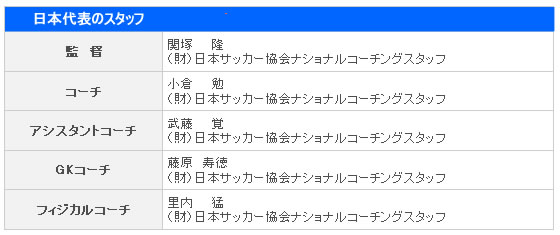 ロンドンオリンピックサッカー日本男子関塚監督以下スタッフ